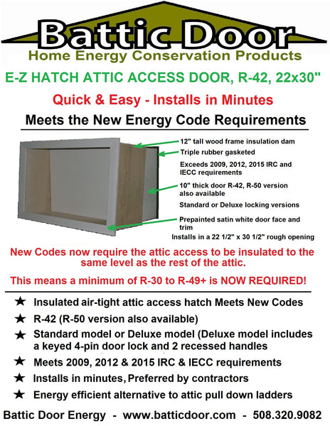 ... E Z Hatch Deluxe Locking Attic Access Door, 22x30, R 42, With Lock ...