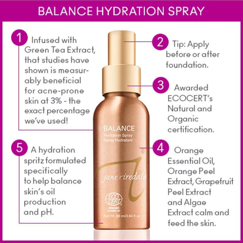 Hydration Spray