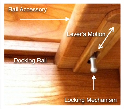 How the locking mechanism works