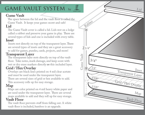 THE GAME VAULT SYSTEM by Geek Chic