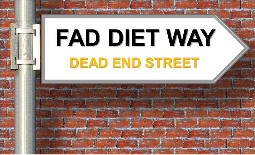 Fad Diets - The Breakdown