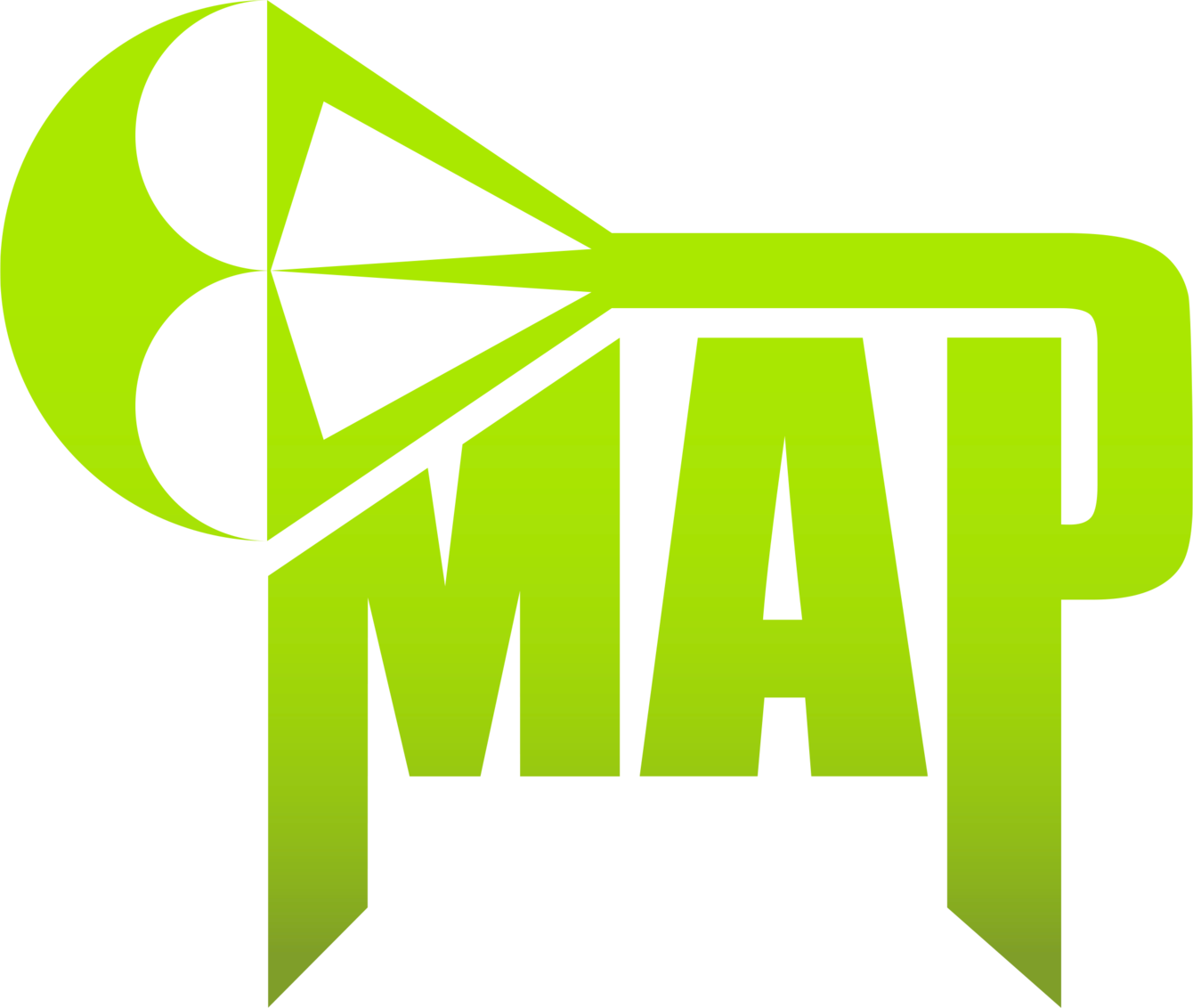 MAP Training