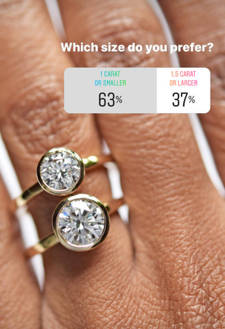 1 Carat Vs 1 5 Carat Which Is A Good Size For You Valerie Madison