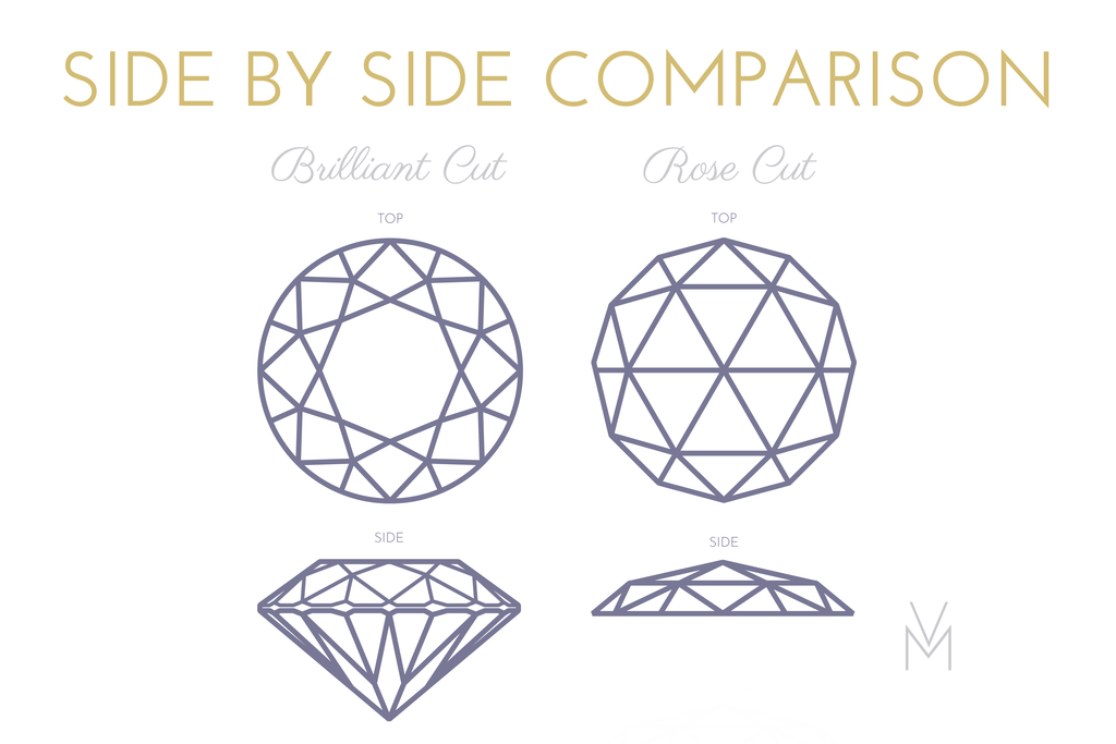Rose cut vs Brilliant cut diamond