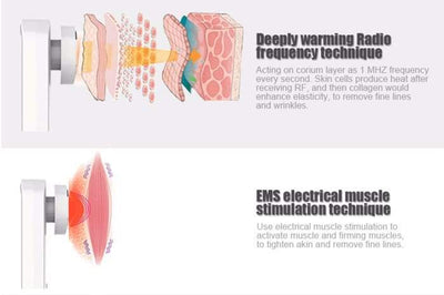 Radio Frequency And Ems Machine - Esthetician Equipment