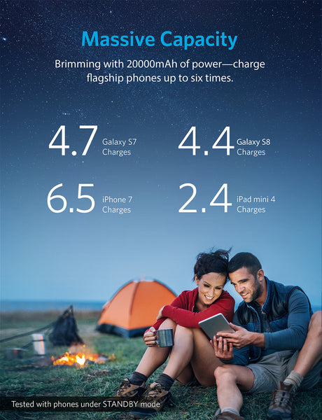 Anker PowerCore II 20000 by TECHinno Thailand Powerbank Quick Charge Fast Charge