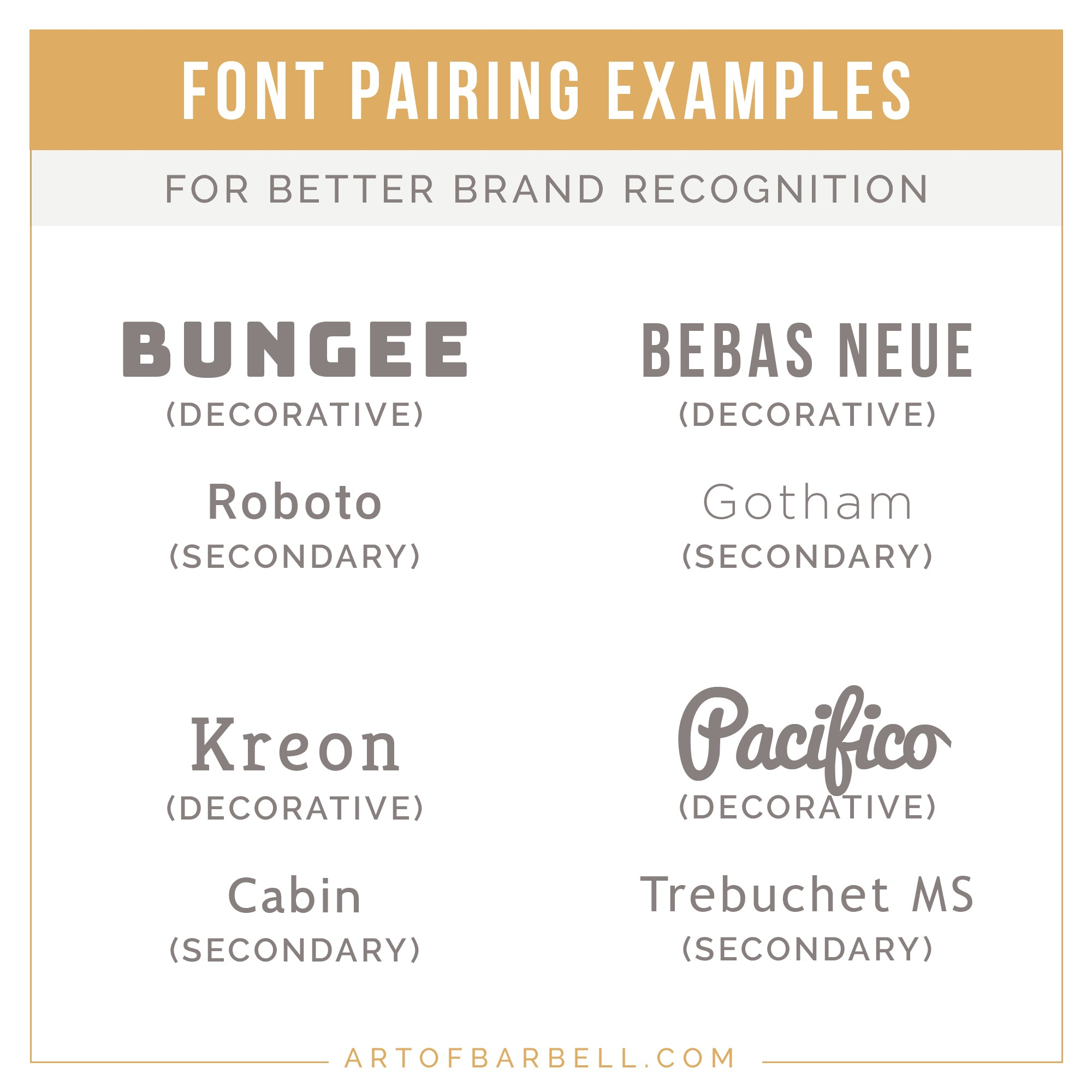 Picking appropriate pairings of fonts for Better Brand Recognition in your graphics