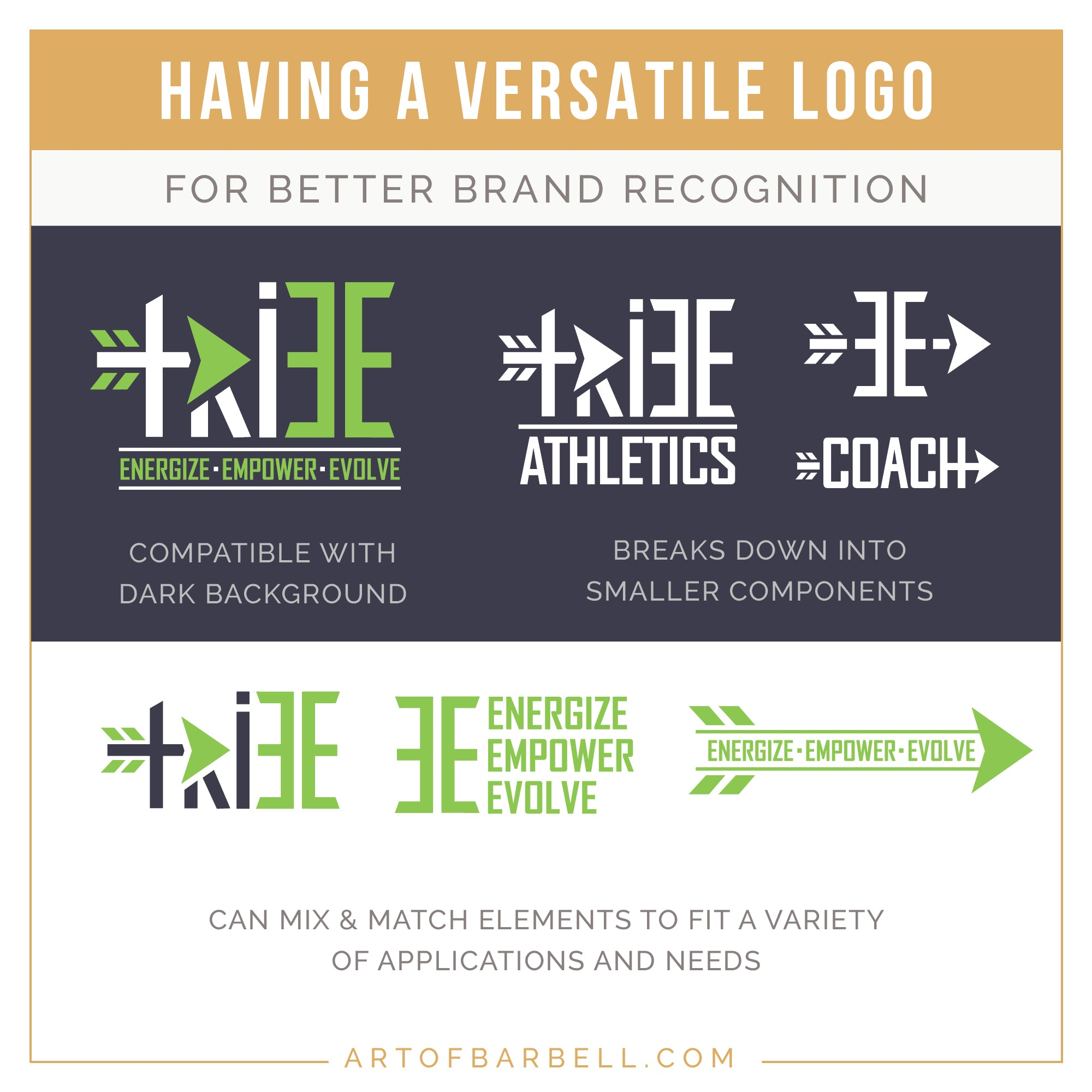 Have a versatile Logo design that you can use for a variety of applications - @artofbarbell_