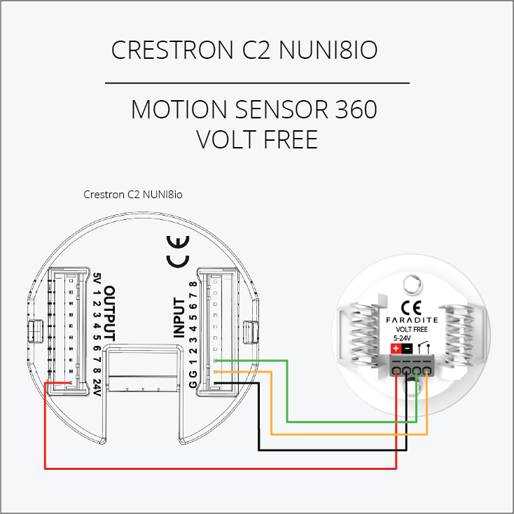 Faradite Crestron C2N-UNI8IO Wiring Guide Smart Home Home Automation Motion Sensor VoltFree Dry Contact