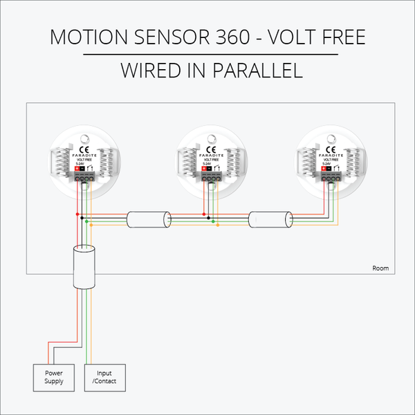 Faradite multiple Motion Sensors in one room Parallel