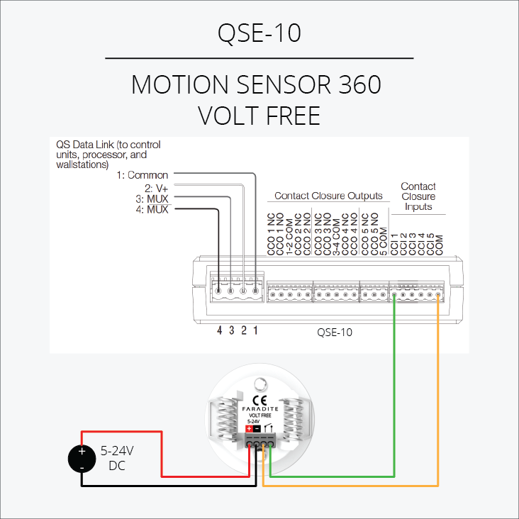 Using The Motion Sensor 360