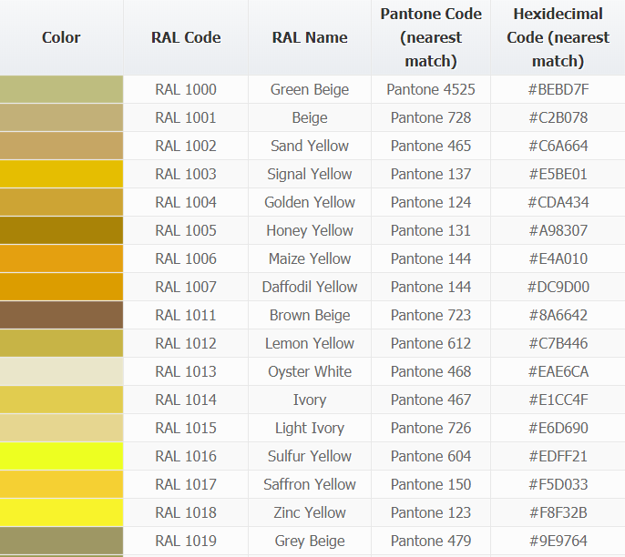 RAL Pantone Motion Sensor Painting Guide