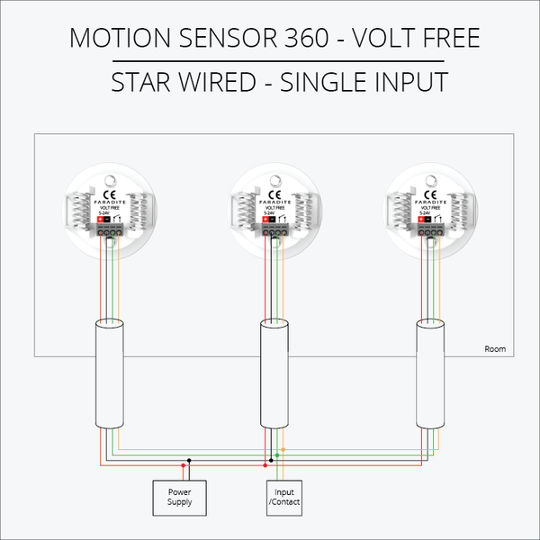 Faradite Multiple Motion Sensor Single Input
