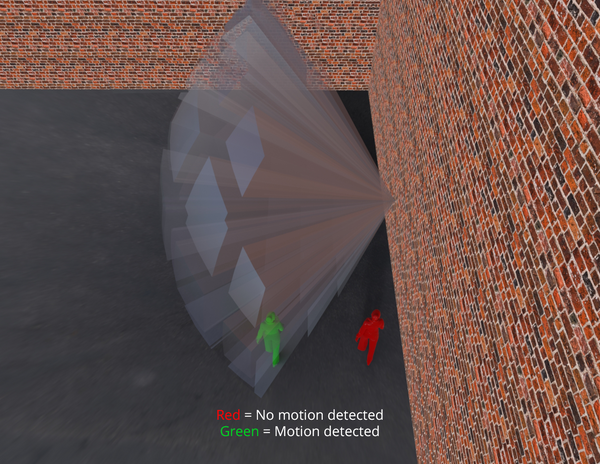 Faradite Motion Sensor Placement Vertical Detection Cone