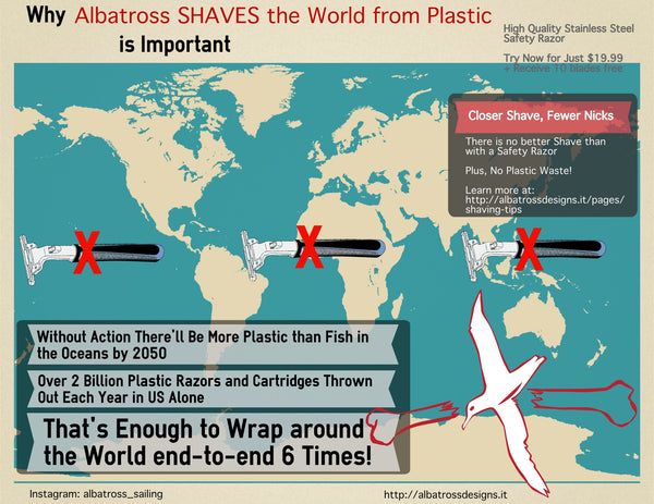 Albatross SHAVES the World from Plastic - The Basic Safety Razor