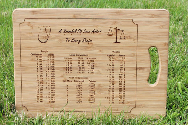 Chompboards.com - [product_type ] - 'Measures & Weights' Personalised Chopping Board