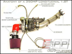 ATP 1997-2005 Audi / Passat 1.8T GT28RS Hardware Kit