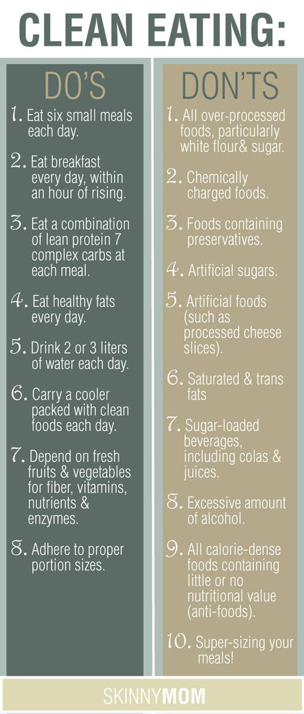 Do's and Dont's of Clean Eating