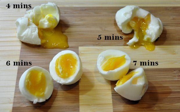 A Guide to Boiling Eggs
