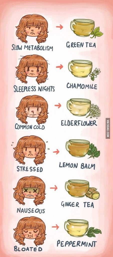 Tea To Heal The Way You Feel