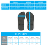 Thin Blue Line Mom Flip Flops
