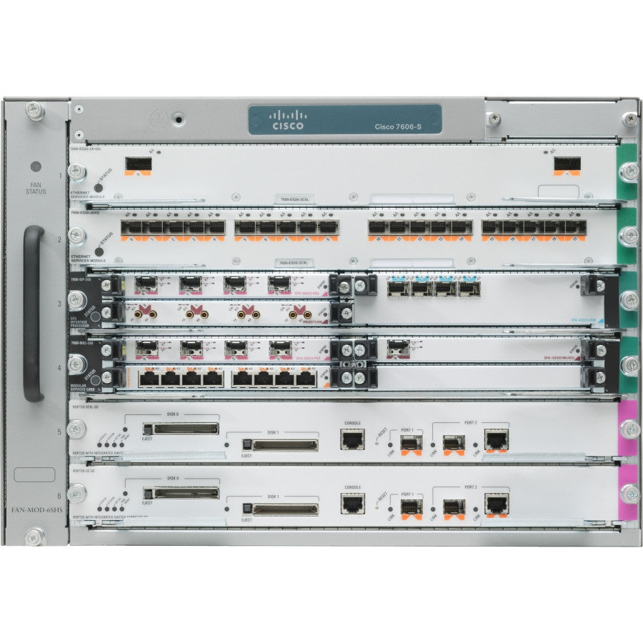 Hardware CISCO7606-S - Cisco 7606-S, EN, Fast EN, Gigabit EN, Modular Expansion Base Router Cisco Router Transceiver Module