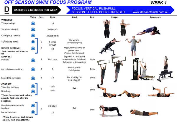 12 Week Off Season Strength Program (swim focus)
