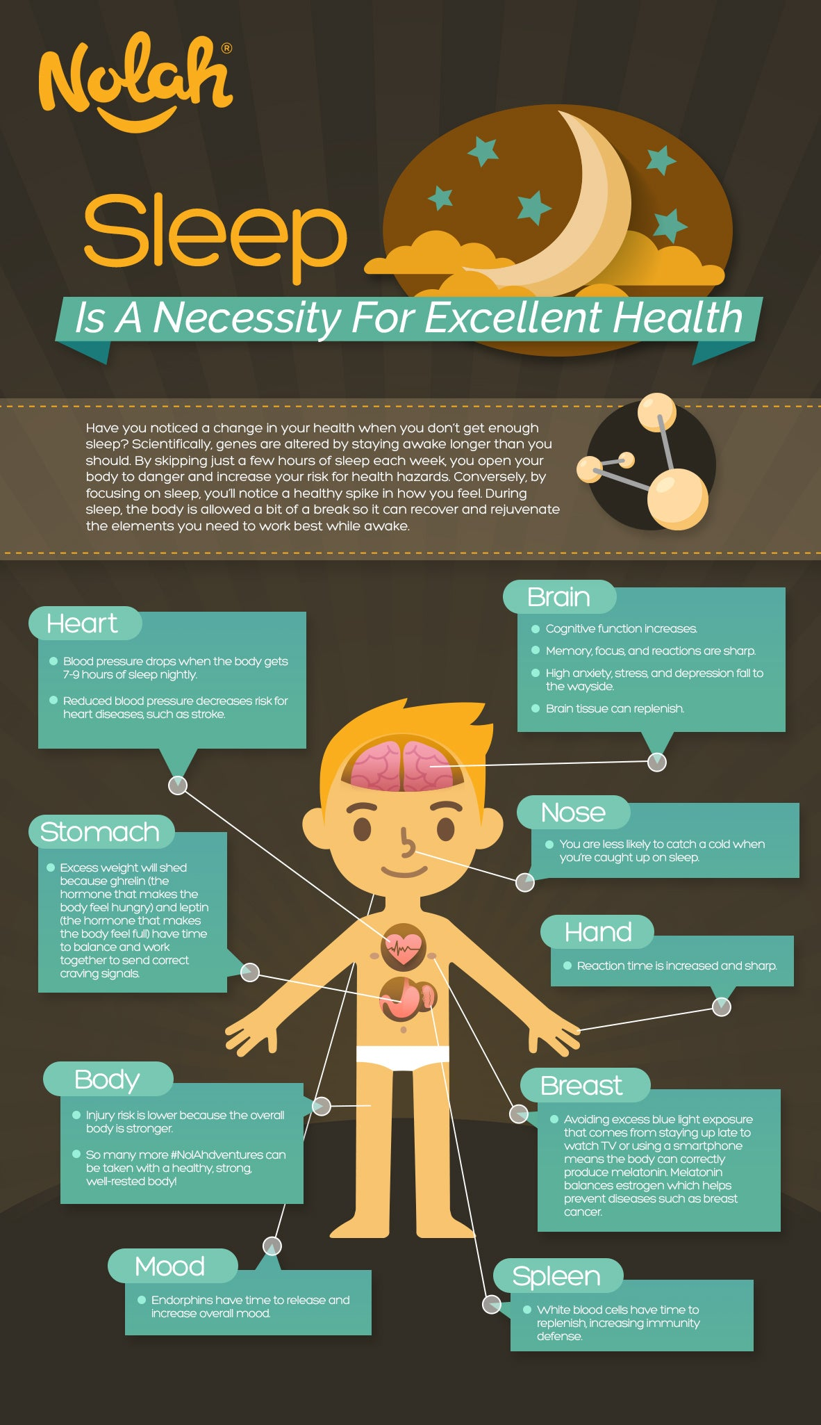 Infographic showing the healthy benefits of sleep.