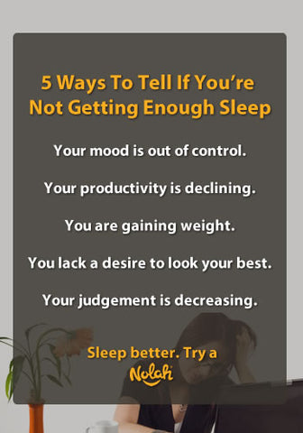 The 5 ways to tell if you're not getting enough sleep. Your mood is out of control. Your productivity is declining. You are gaining weight. You lack a desire to look your best. Your judgement is decreasing.