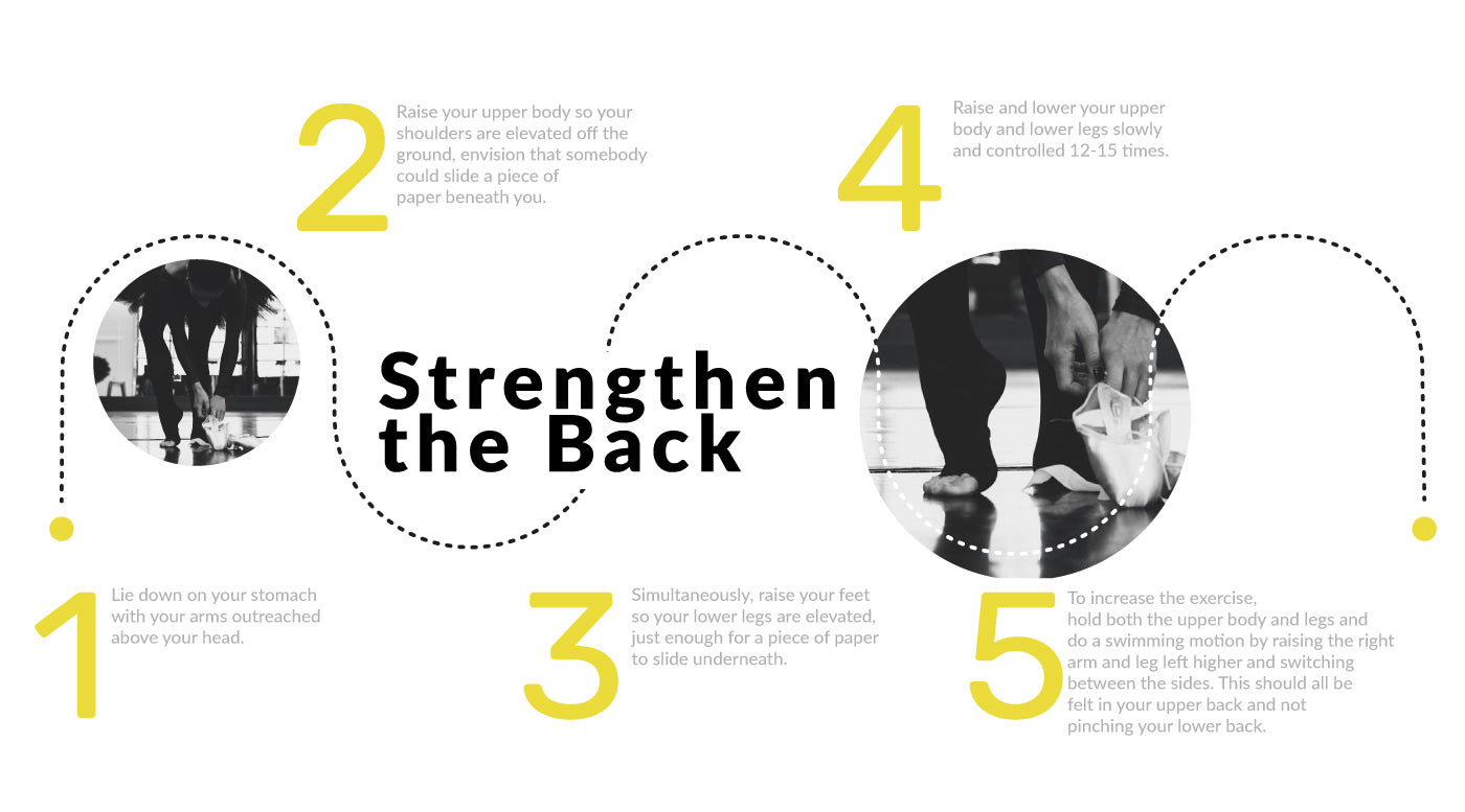 strengthen the back in ballet, infographic