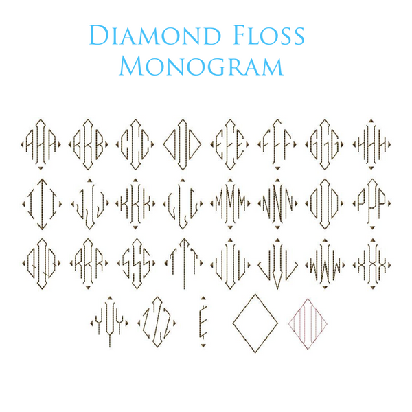 Monogram and Motif Options