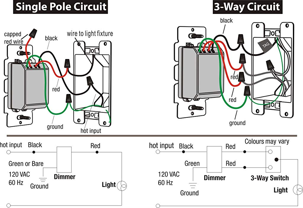 3 way switch to dimmer wiring diagram wiring diagram single switch wiring diagram dimmer switch wiring diagram for light #15
