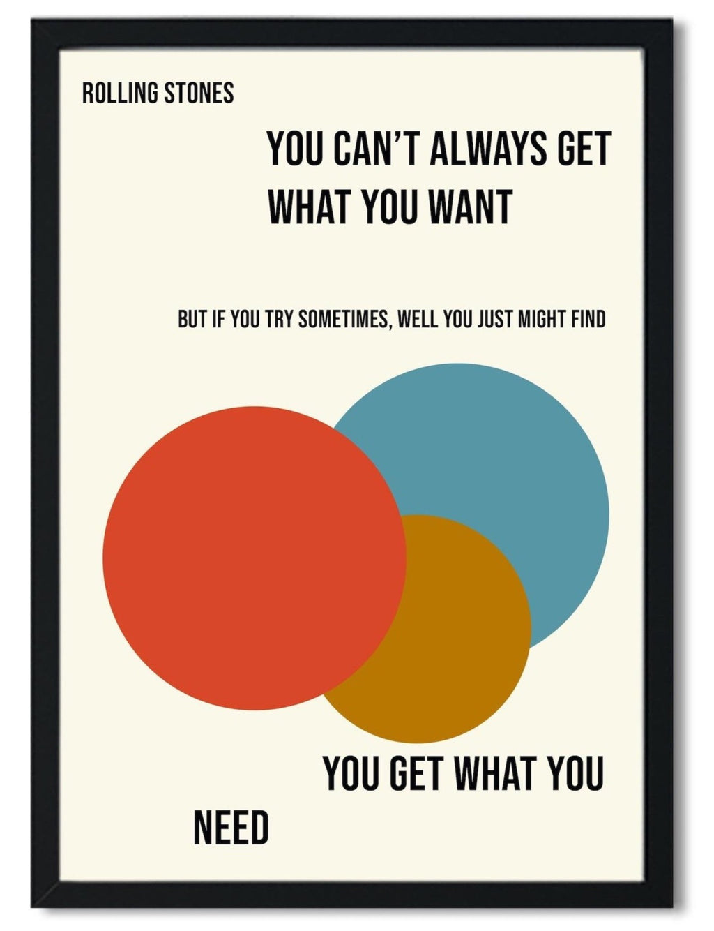 Rolling Stones you can't always get what you want retro art print