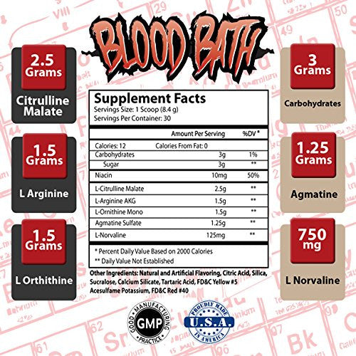 TLM Research Blood Bath