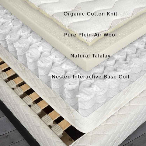 Madison Firm Interactive Coil Mattress by Berkeley Ergonomics