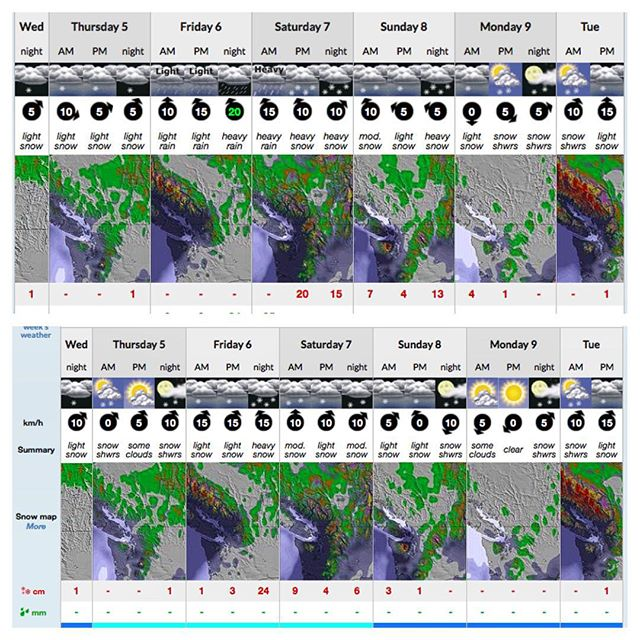 Mount Baker (Top) has snow in the forecast for early next week, and Whistler (bottom) is getting snow every day this coming week! If you haven't already heard they announced they are opening November 26!! #prayforsnow #Coastalriders #alpineweatherforecast