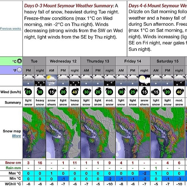 Get ready. @mtseymour is getting snow. letitsnow. goshred heavysnow
