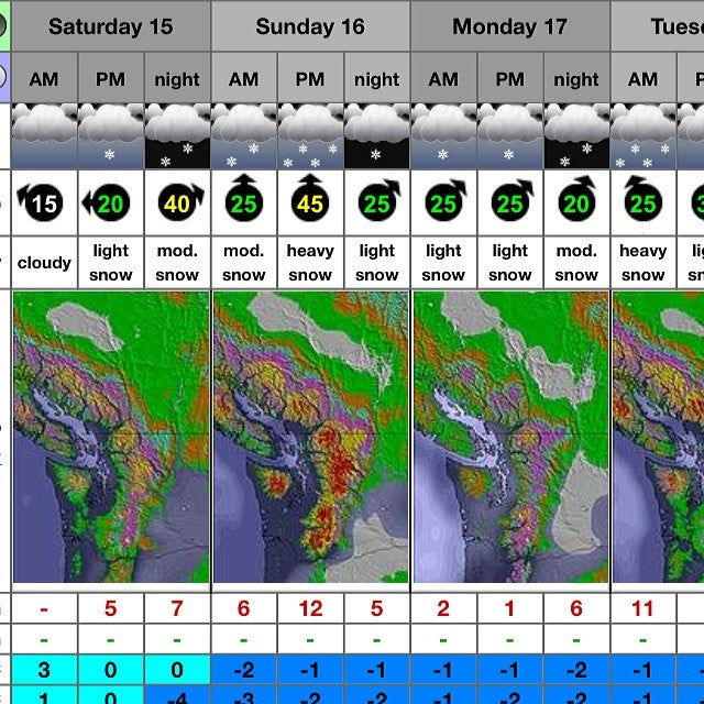 seymourreport.@mtseymour Heavy snowfall. 35 cms forecasted to fall by tomorrow evening. Get some!