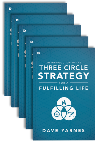 An Introduction to the Three Circle Strategy (5-Book Bundle)