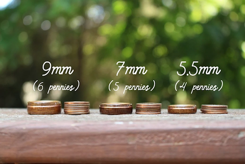 ring size comparison using pennies
