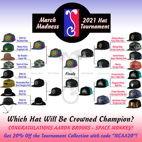 Grassroots Hat Tournament March Madness