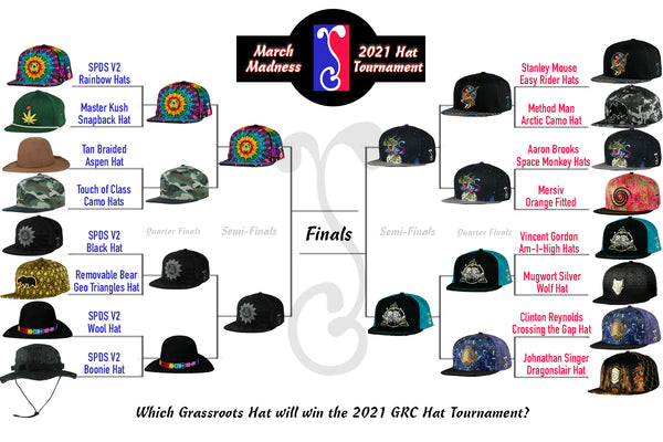 Grassroots March Madness Hat Tournament