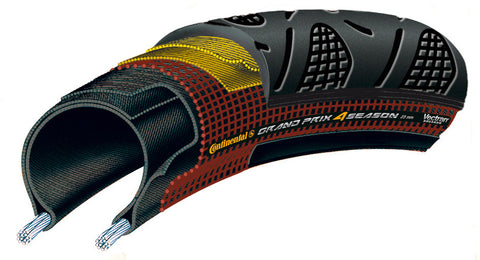 Continental Grand Prix 4 Season DuraSkin - Vectran - Folding Tyre - Retro Road