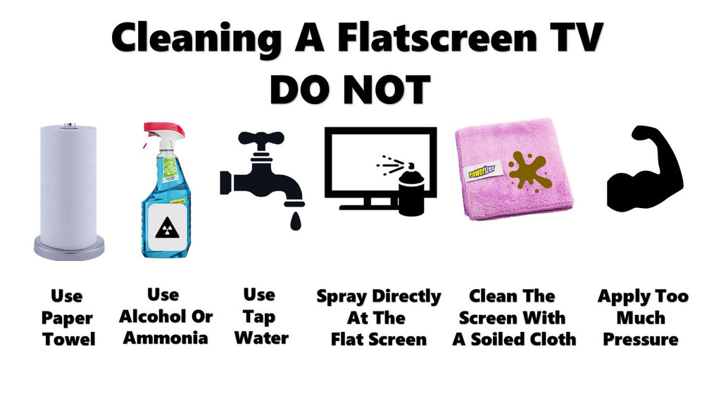 Cleaning a flat screen / plasma/ LCD tv