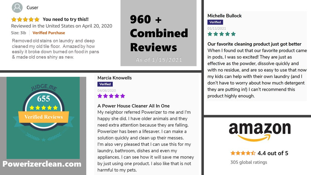 960 Combined Reviews on website and Amazon