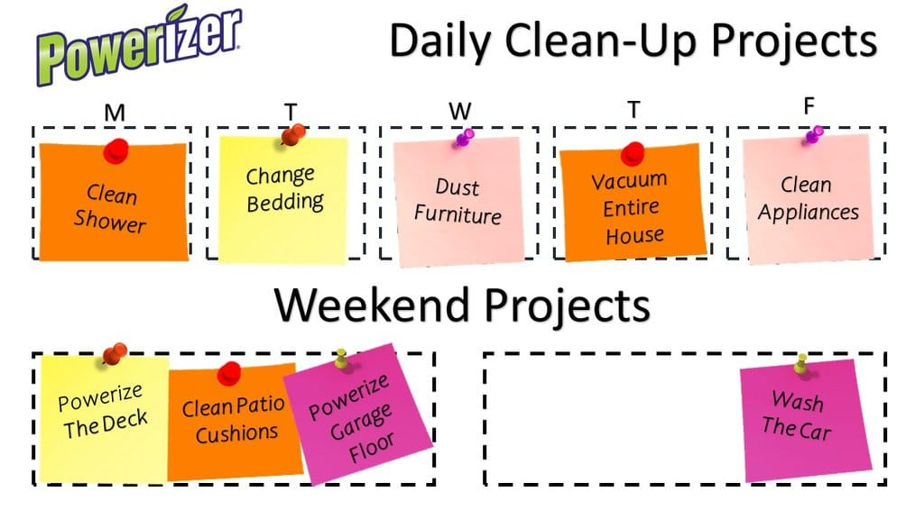 Cleaning Made Easy With These 10 Minute Daily Quick Cleaning