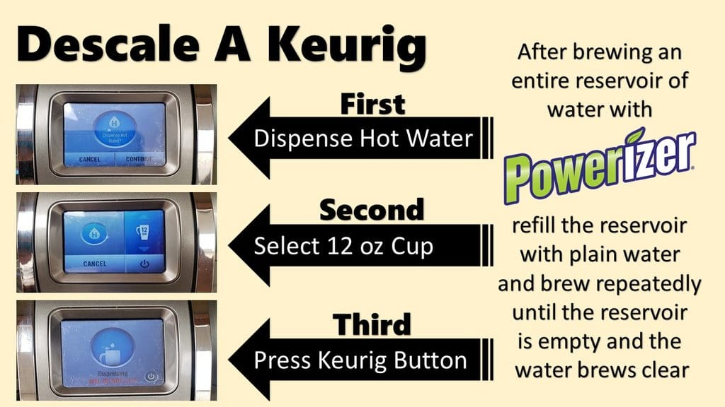 Descaling Your Keurig And Coffee Brewers