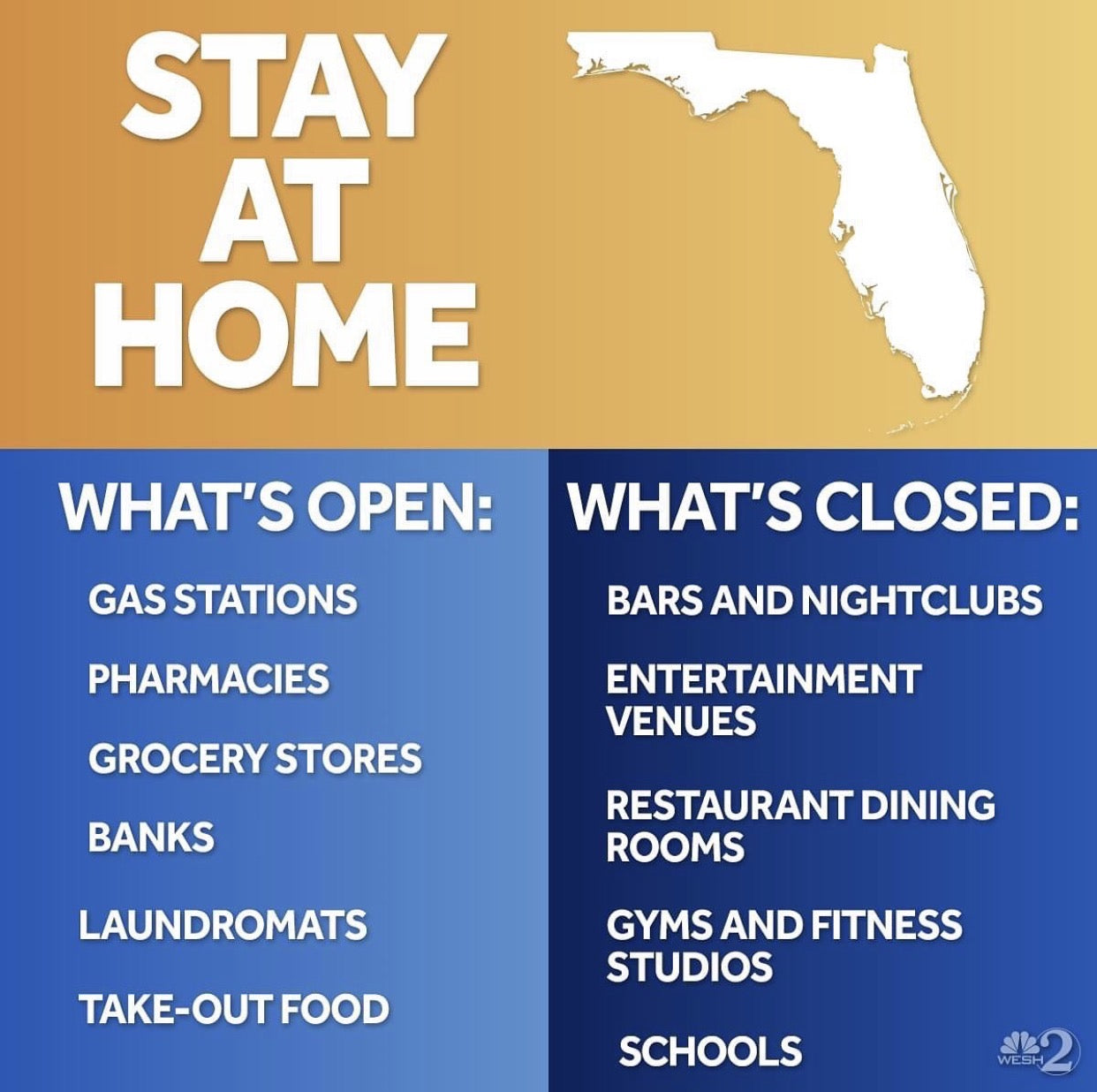"Breaking Down Florida's ""Safer at Home"" Order: What does it mean for you?"