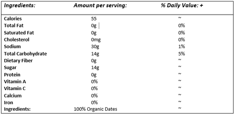 Date Honey Nutritional Facts