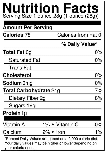 Medjool Dates Nutrition Facts